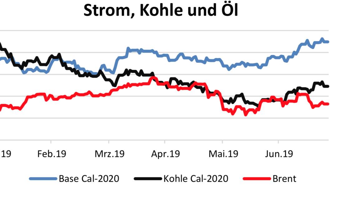 Energiemarktbericht vom 25.7.2019