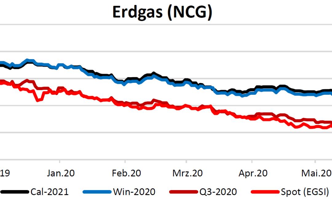 Energiemarktbericht vom 28.5.2020