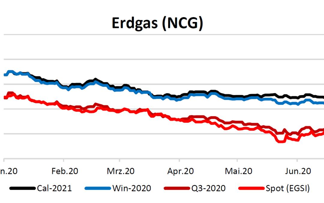 Energiemarktbericht vom 25.06.2020