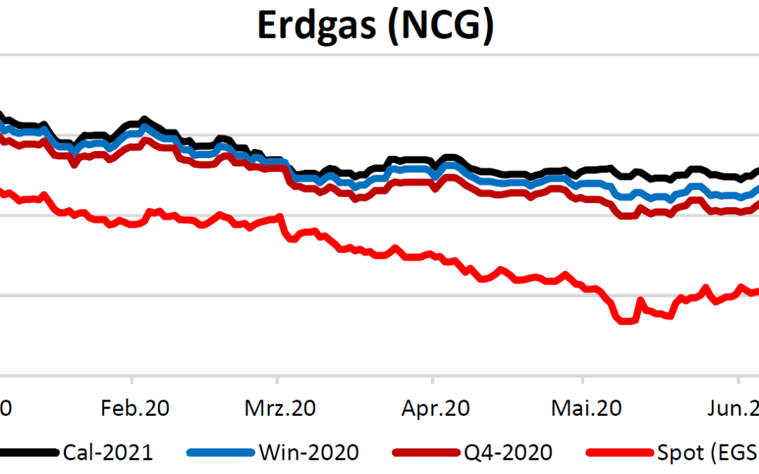 Energiemarktbericht vom 09. Juli 2020