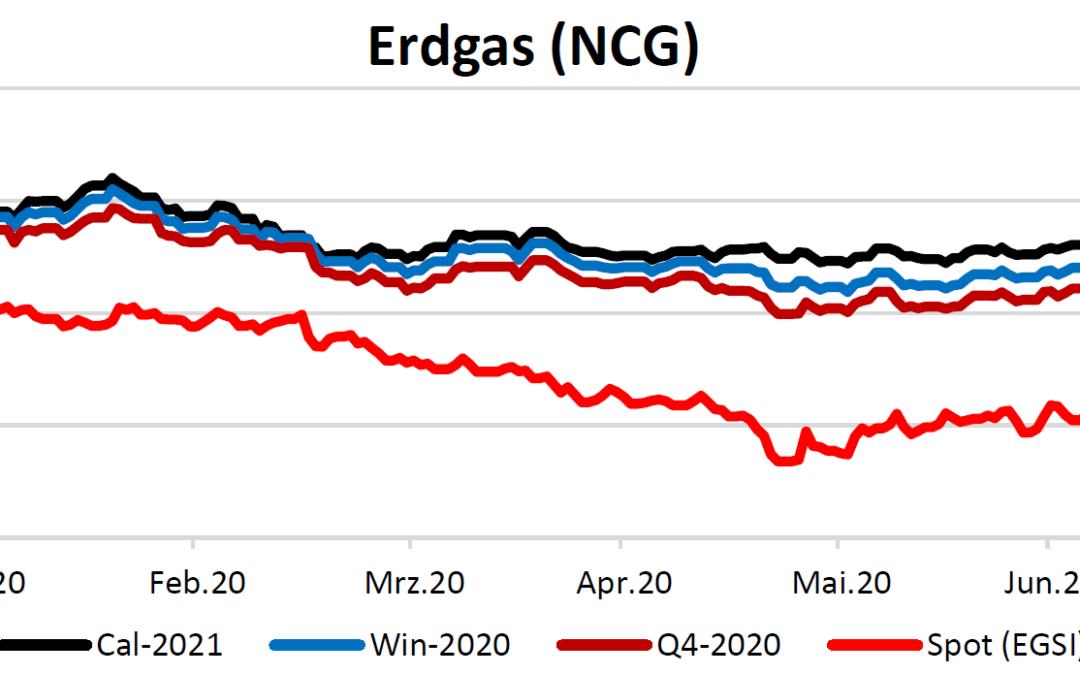 Energiemarktbericht vom 23. Juli 2020