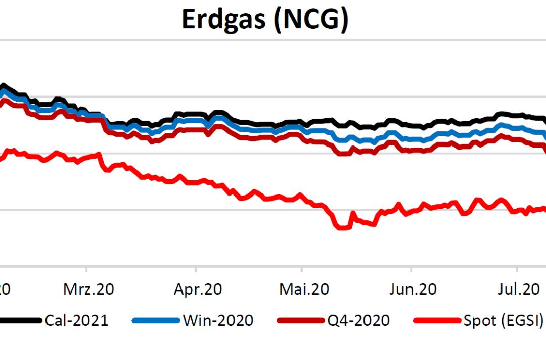 Energiemarktbericht vom 6. August 2020