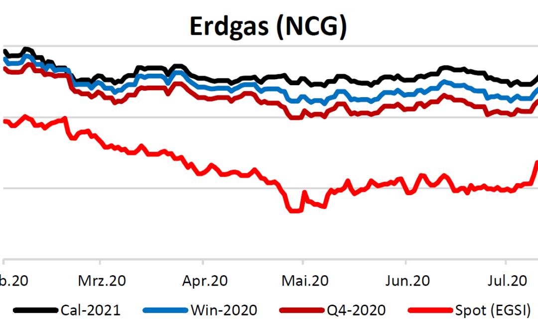 Energiemarktbericht vom 20. August 2020